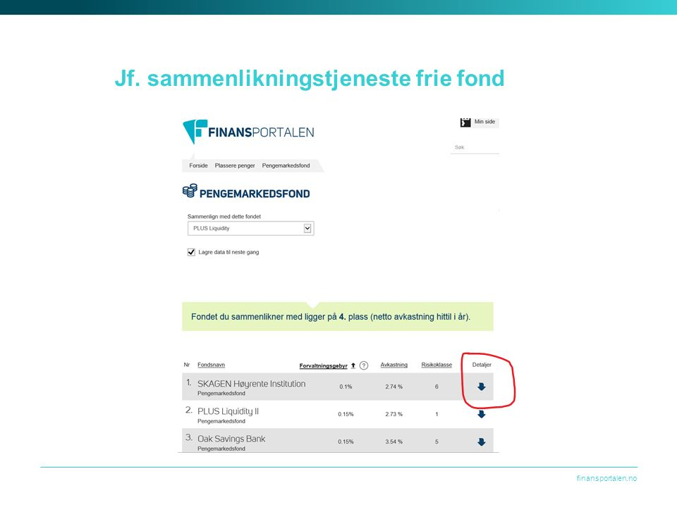 finansportalen.no Jf. sammenlikningstjeneste frie fond