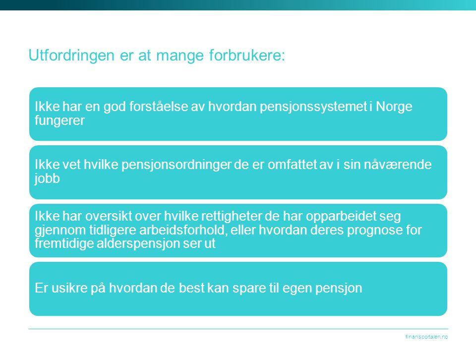 finansportalen.no Kilde: Eldrid Gynnild, Handelshøyskolen BI
