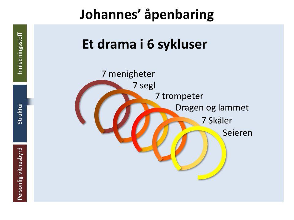 Et drama i 6 sykluser Innledningsstoff Struktur Personlig vitnesbyrd Johannes' åpenbaring 7 menigheter 7 segl 7 trompeter Dragen og lammet 7 Skåler Seieren