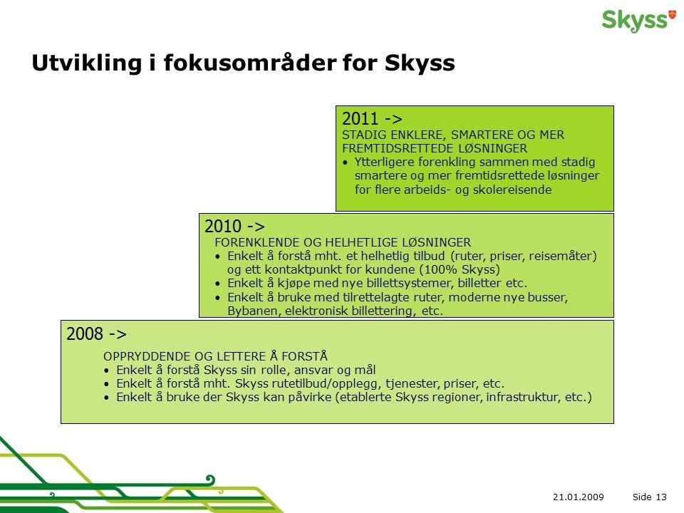 Side21.01.200913 Utvikling i fokusområder for Skyss 2008 -> 2010 -> 2011 -> OPPRYDDENDE OG LETTERE Å FORSTÅ Enkelt å forstå Skyss sin rolle, ansvar og mål Enkelt å forstå mht.