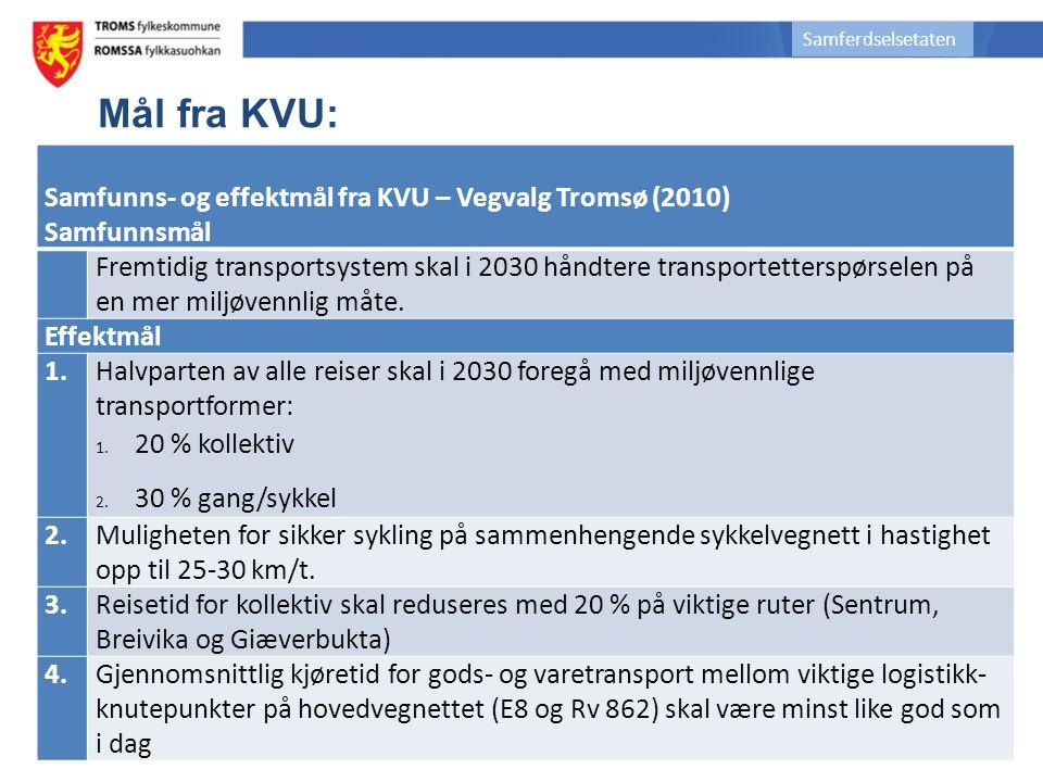 Kapasitet Folk i Tromsø ønsker å ta buss.