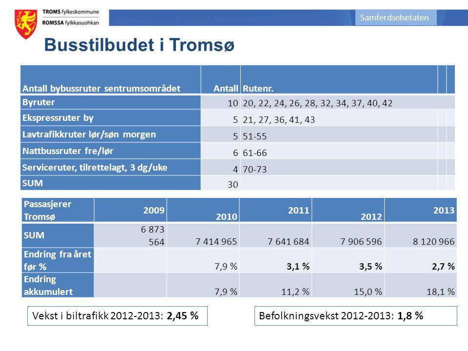 Samferdselsetaten Busstilbudet i Tromsø Antall bybussruter sentrumsområdetAntallRutenr.