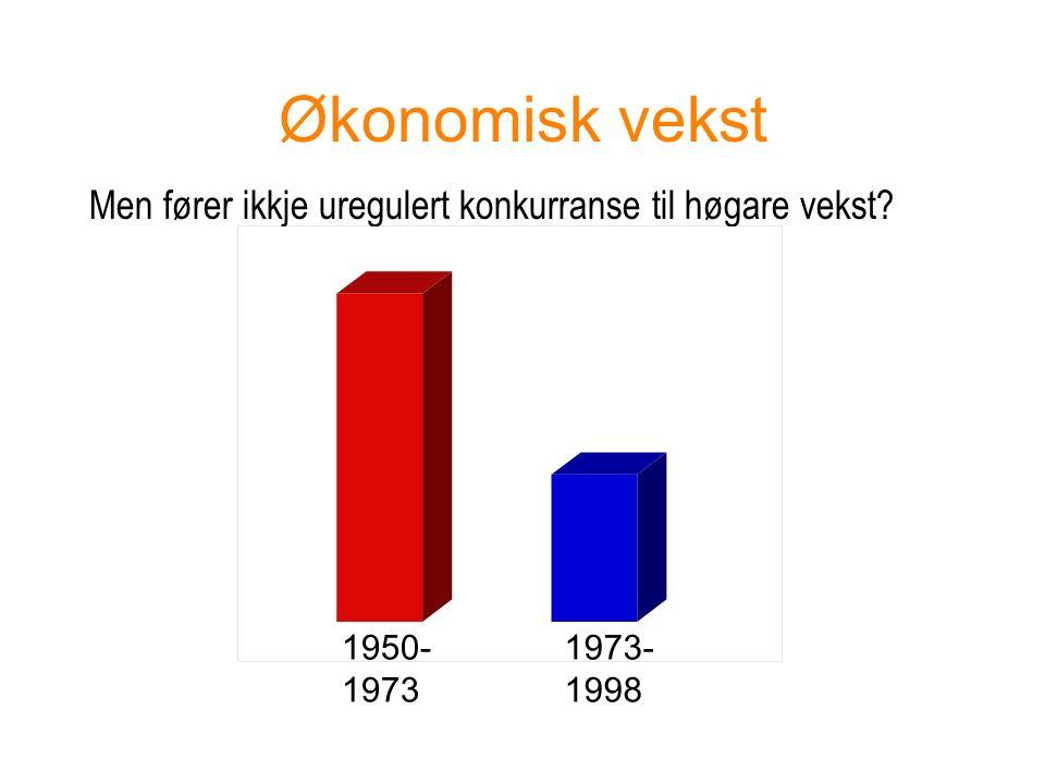 Økonomisk vekst Men fører ikkje uregulert konkurranse til høgare vekst? 1950- 1973 1973- 1998