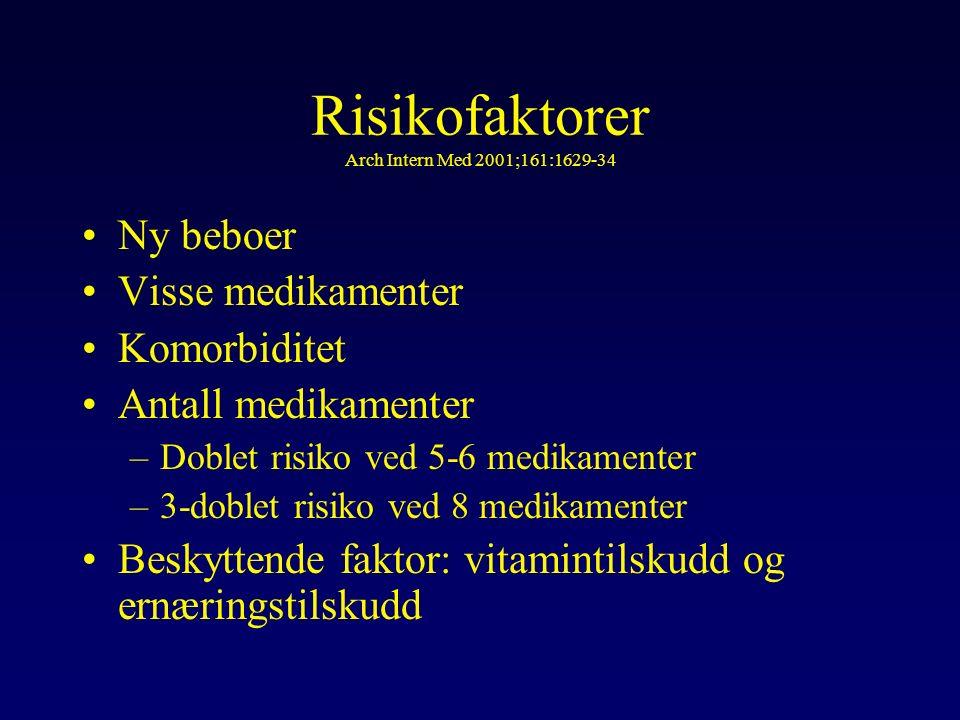 Risikofaktorer Arch Intern Med 2001;161:1629-34 Ny beboer Visse medikamenter Komorbiditet Antall medikamenter –Doblet risiko ved 5-6 medikamenter –3-doblet risiko ved 8 medikamenter Beskyttende faktor: vitamintilskudd og ernæringstilskudd