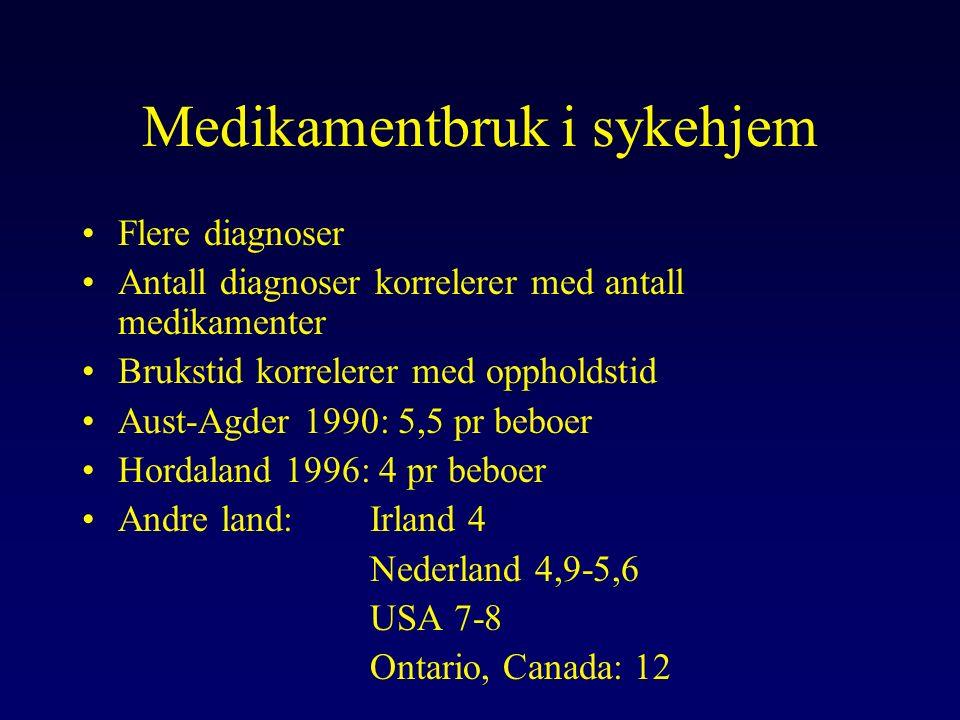 Medikamentbruk i sykehjem Flere diagnoser Antall diagnoser korrelerer med antall medikamenter Brukstid korrelerer med oppholdstid Aust-Agder 1990: 5,5 pr beboer Hordaland 1996: 4 pr beboer Andre land: Irland 4 Nederland 4,9-5,6 USA 7-8 Ontario, Canada: 12