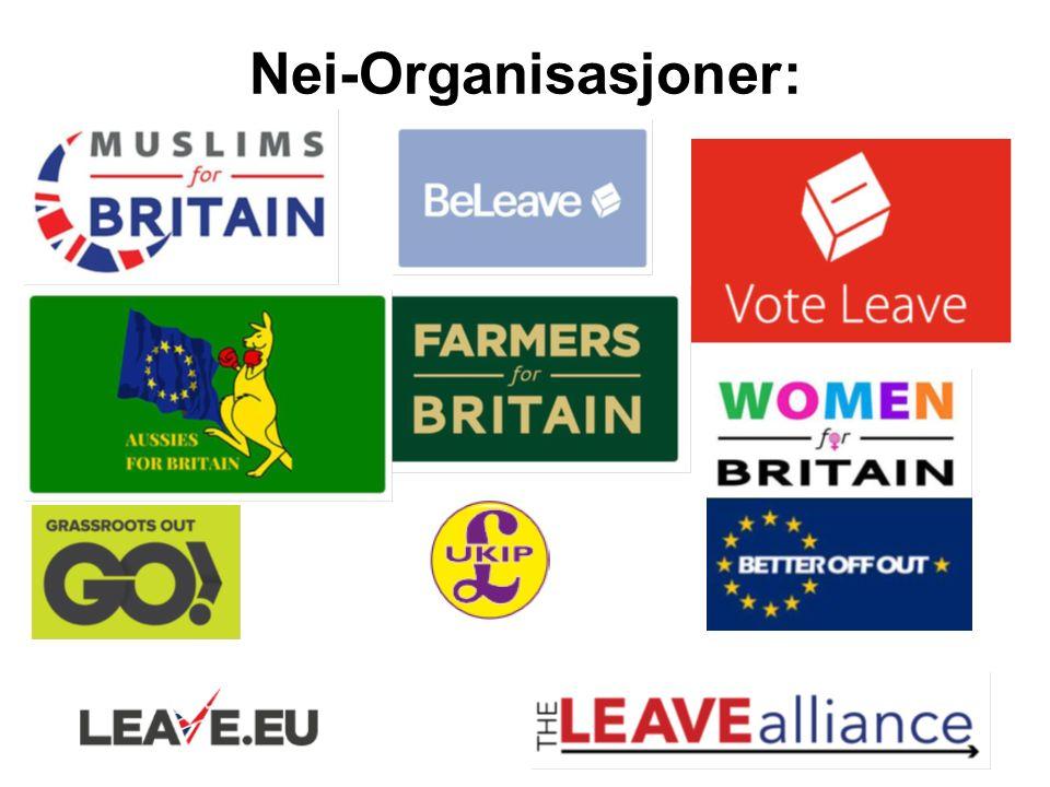 Nei-Organisasjoner: