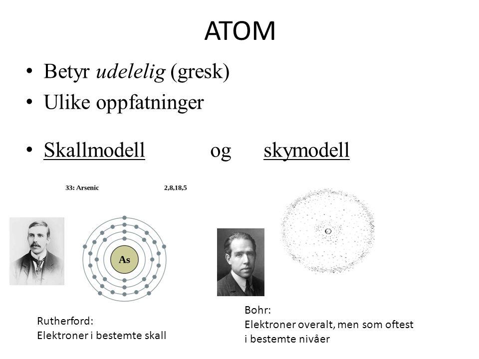 ATOM Betyr udelelig (gresk) Ulike oppfatninger Skallmodell og skymodell Rutherford: Elektroner i bestemte skall Bohr: Elektroner overalt, men som oftest i bestemte nivåer
