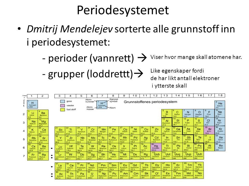Dmitrij Mendelejev sorterte alle grunnstoff inn i periodesystemet: - perioder (vannrett)  - grupper (loddrettt)  Periodesystemet Like egenskaper fordi de har likt antall elektroner i ytterste skall Viser hvor mange skall atomene har.