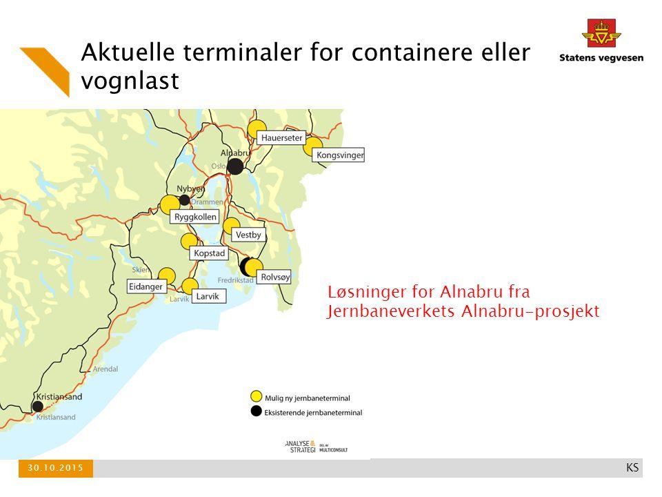 Aktuelle terminaler for containere eller vognlast 30.10.2015 KS Løsninger for Alnabru fra Jernbaneverkets Alnabru-prosjekt