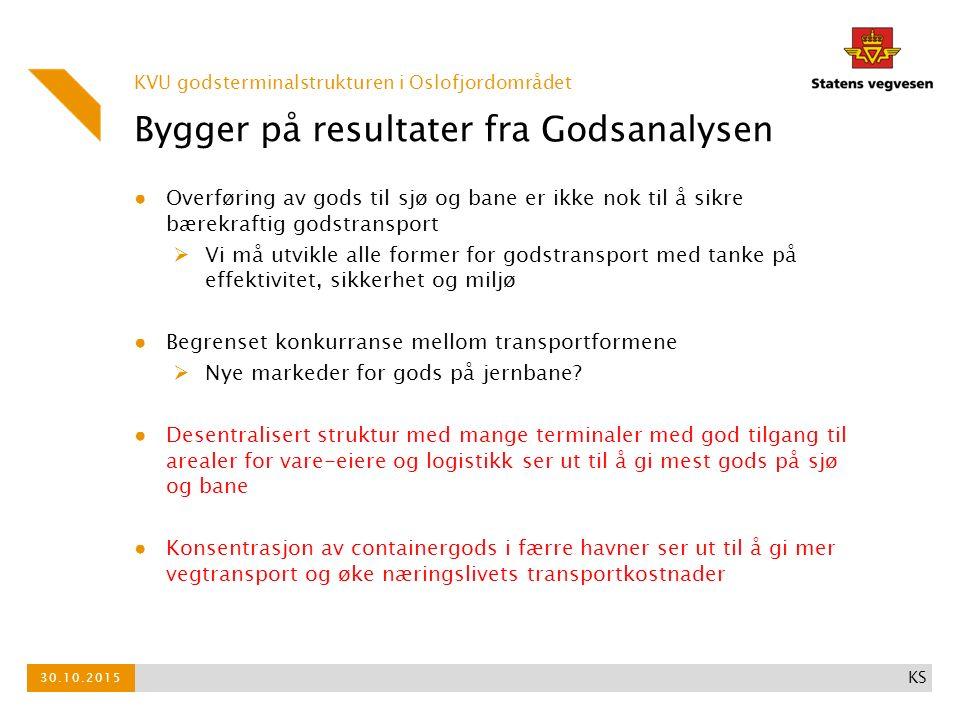 Jernbaneterminalene - godsomslag 2030. Tonn 30.10.2015 KS