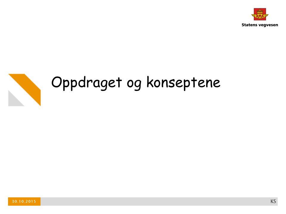 Tiltaksområdet KVU godsterminalstrukturen i Oslofjordområdet 30.10.2015 KS
