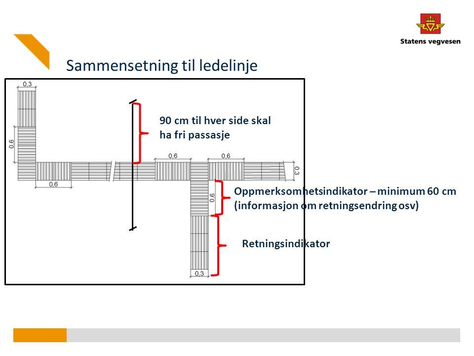 Sammensetning til ledelinje Retningsindikator Oppmerksomhetsindikator – minimum 60 cm (informasjon om retningsendring osv) 90 cm til hver side skal ha fri passasje