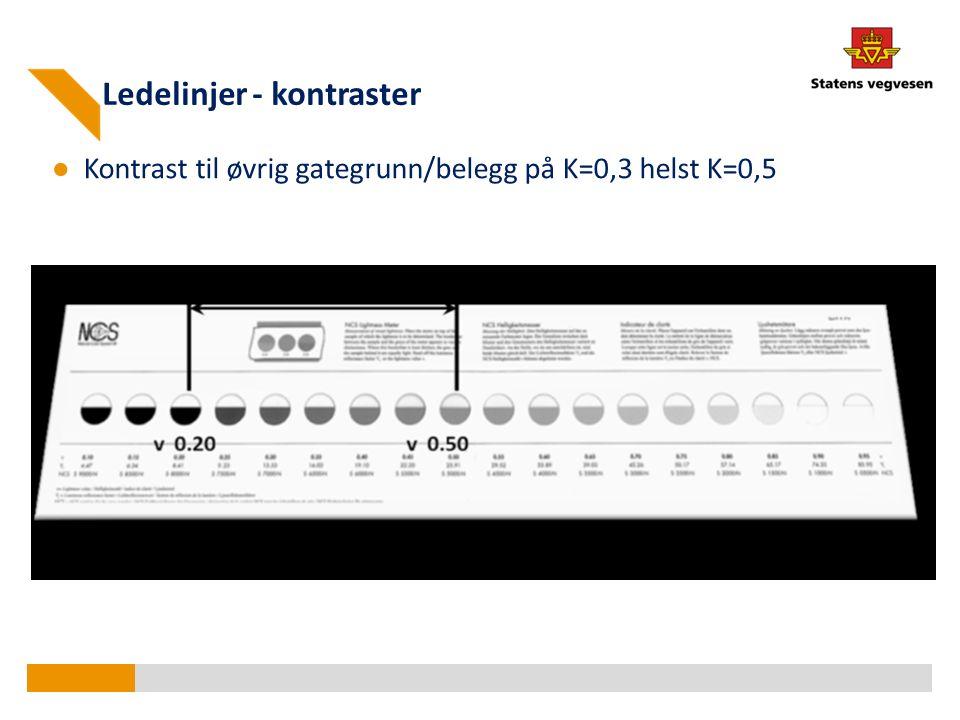 Ledelinjer - kontraster ● Kontrast til øvrig gategrunn/belegg på K=0,3 helst K=0,5