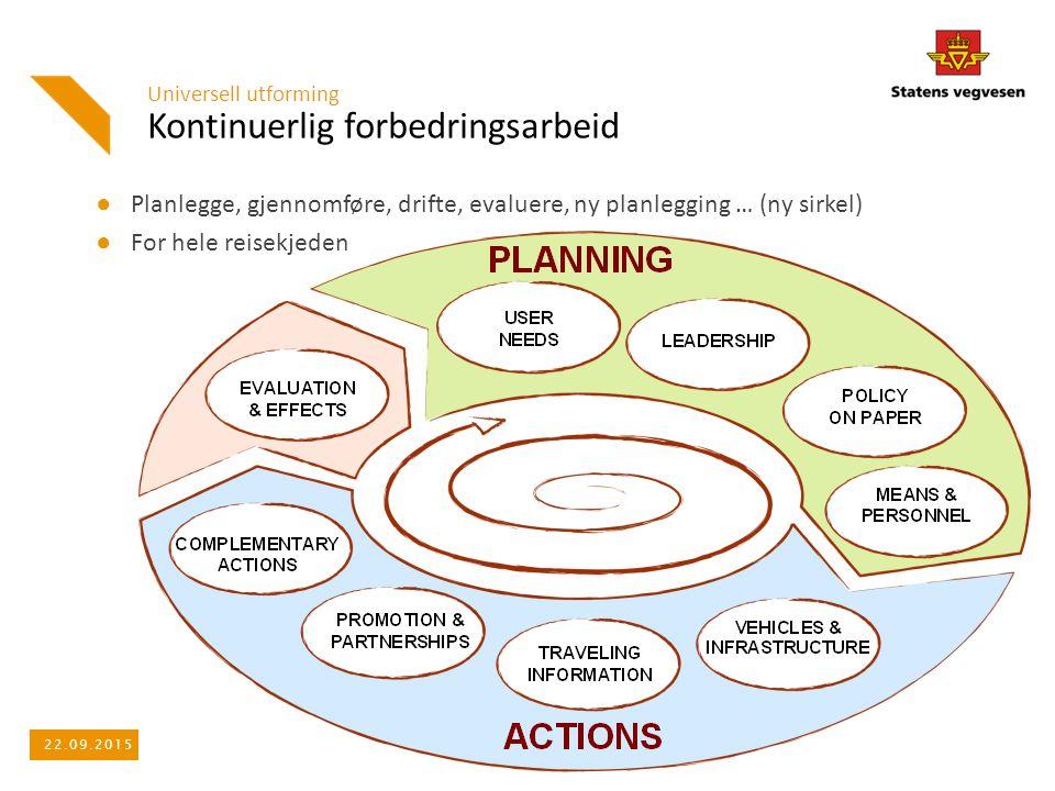 Kontinuerlig forbedringsarbeid Universell utforming ● Planlegge, gjennomføre, drifte, evaluere, ny planlegging … (ny sirkel) ● For hele reisekjeden 22.09.2015