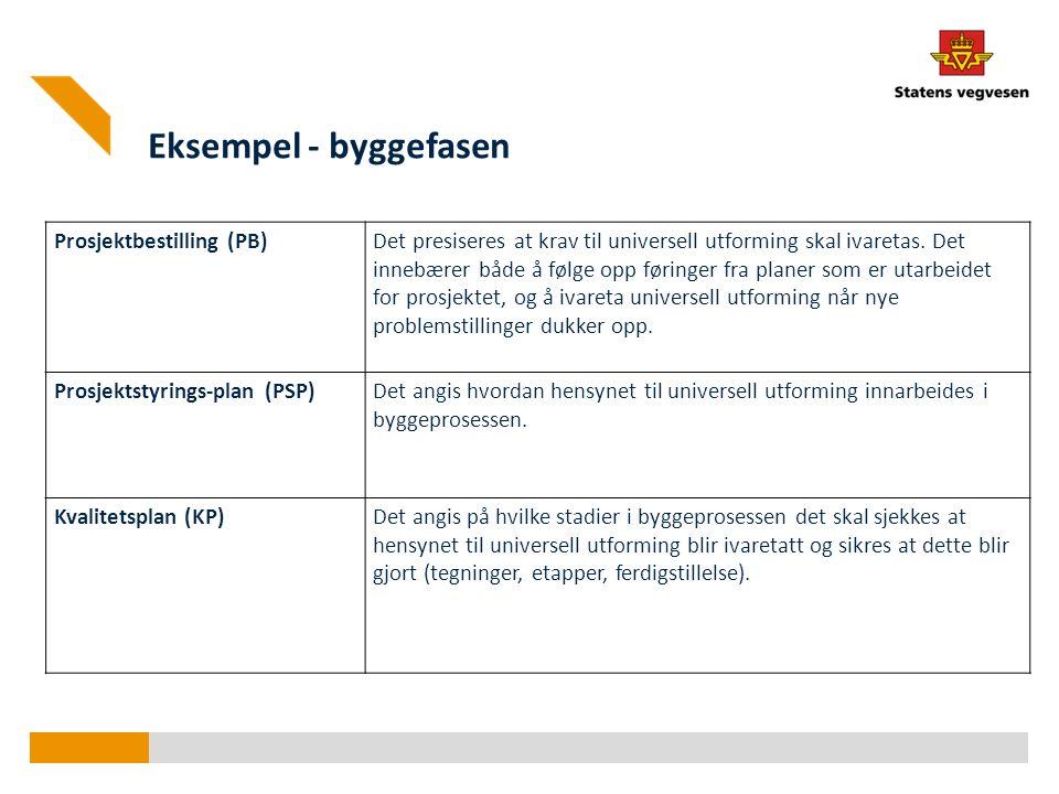 Eksempel - byggefasen Prosjektbestilling (PB)Det presiseres at krav til universell utforming skal ivaretas.