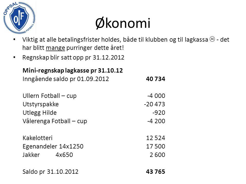 Dugnad Salg av kaffe/kaker/vafler på hjemmekamper – 1.