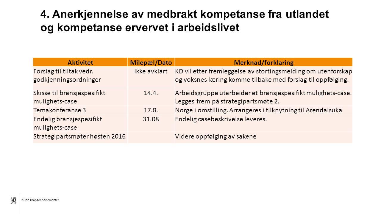 Kunnskapsdepartementet Norsk mal:Tekst med kulepunkter Tips bunntekst: For å få sidenummer, dato og tittel på presentasjon: Klikk på Sett Inn -> Topp og bunntekst - Huk av for ønsket tekst.