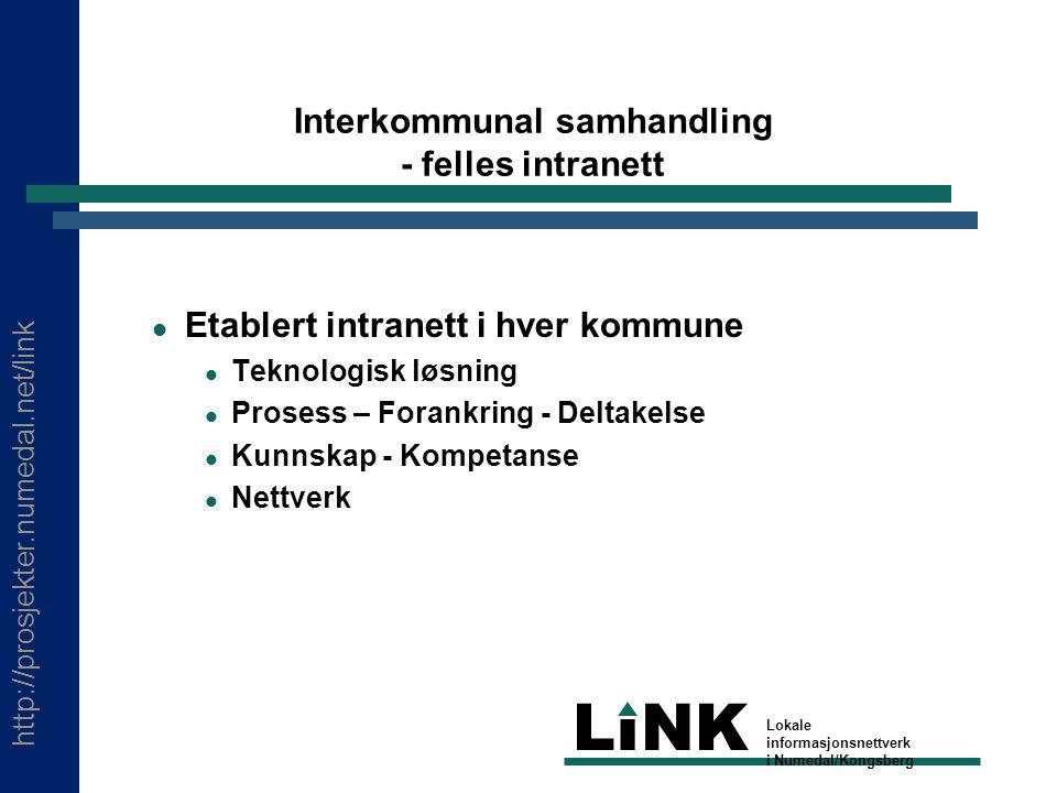 http://prosjekter.numedal.net/link LINK Lokale informasjonsnettverk i Numedal/Kongsberg Interkommunal samhandling - felles intranett Etablert intranet