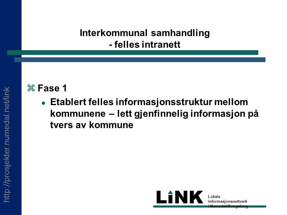 http://prosjekter.numedal.net/link LINK Lokale informasjonsnettverk i Numedal/Kongsberg Interkommunal samhandling - felles intranett Oppbyggingen av informasjonsstruktur er uavhengig organisasjonsstruktur i den enkelte kommune – alle tre kommunene er organisert ulikt