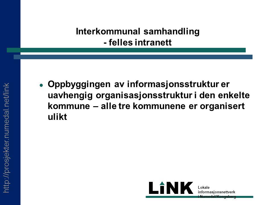 http://prosjekter.numedal.net/link LINK Lokale informasjonsnettverk i Numedal/Kongsberg Interkommunal samhandling - felles intranett Oppbyggingen av i