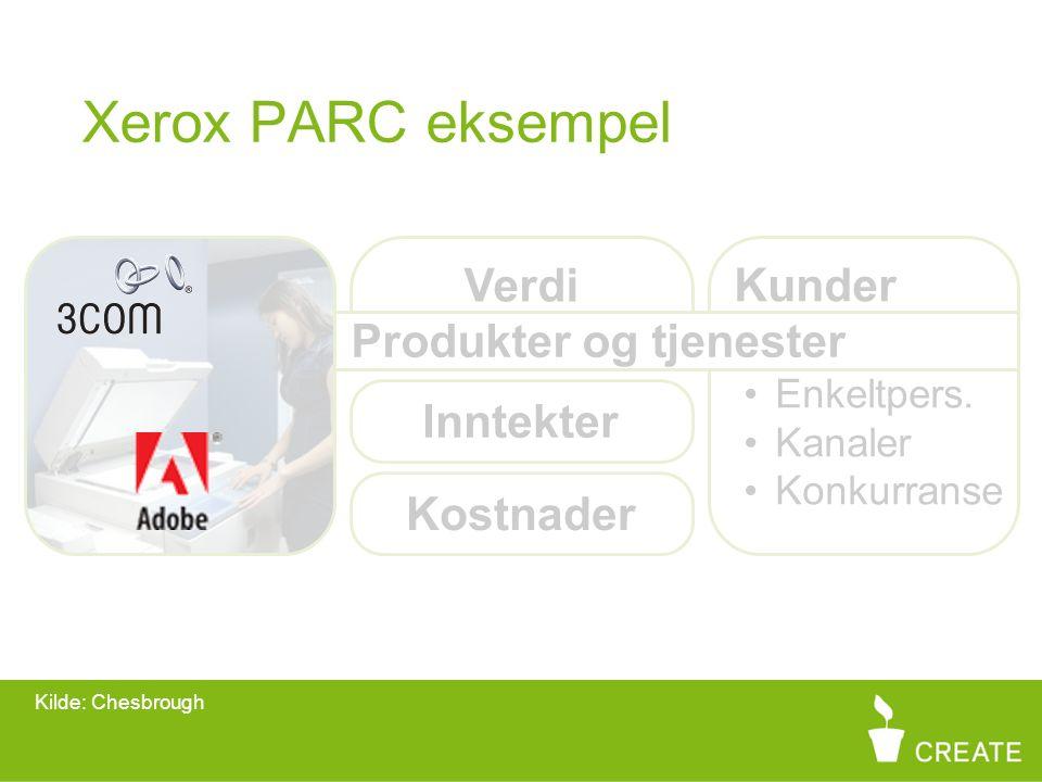 Xerox PARC eksempel Kilde: Chesbrough Verdi Kunder Enkeltpers.