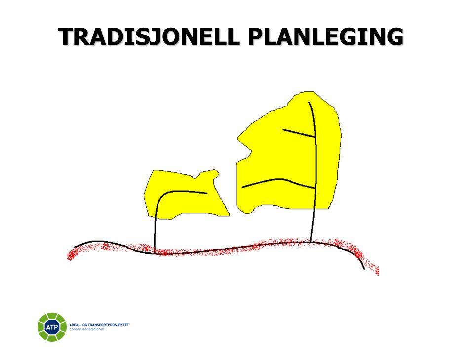 TRADISJONELL PLANLEGING