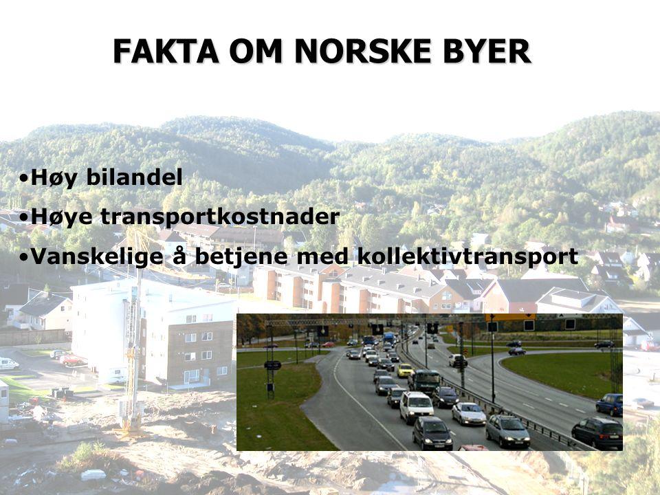 FAKTA OM NORSKE BYER Høy bilandel Høye transportkostnader Vanskelige å betjene med kollektivtransport