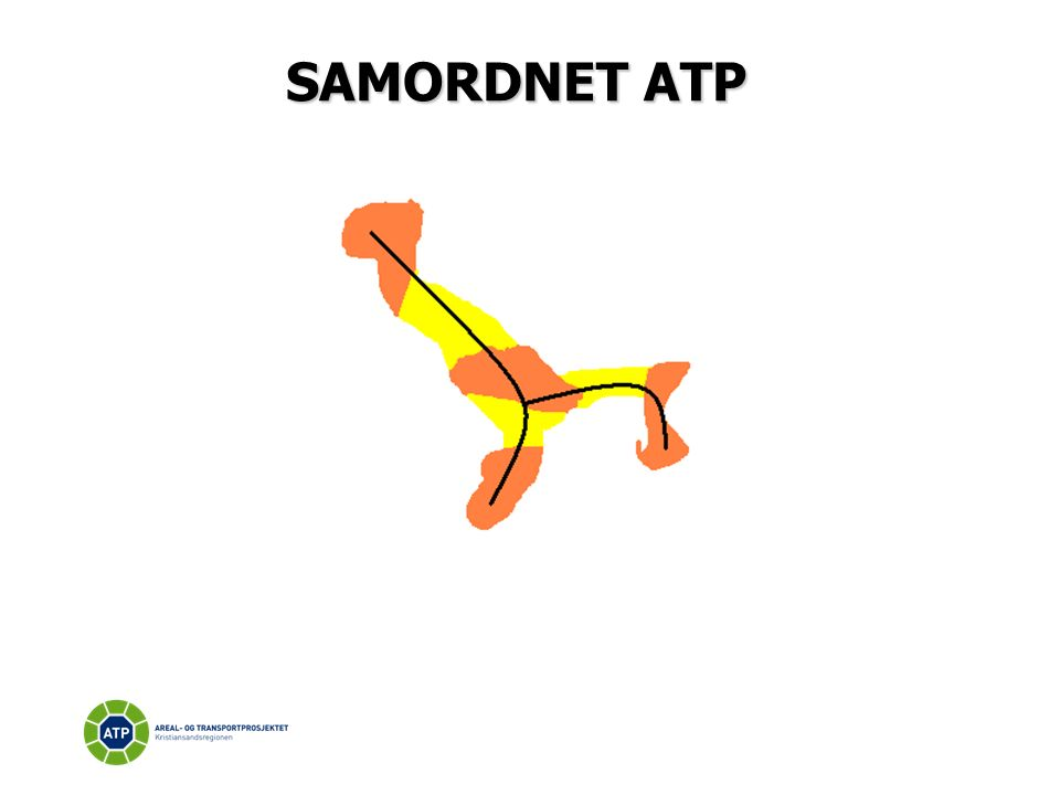 SAMORDNET ATP
