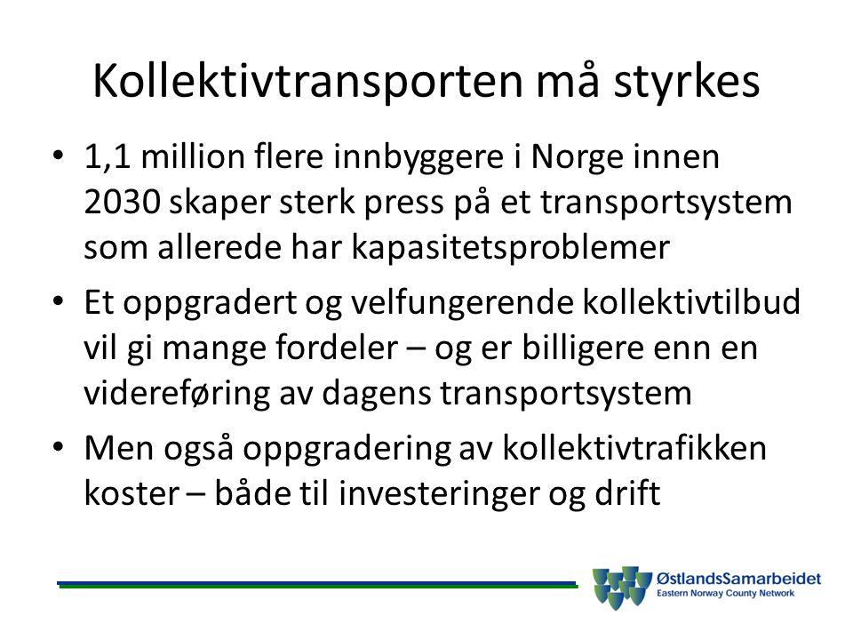 Kollektivtransporten må styrkes 1,1 million flere innbyggere i Norge innen 2030 skaper sterk press på et transportsystem som allerede har kapasitetsproblemer Et oppgradert og velfungerende kollektivtilbud vil gi mange fordeler – og er billigere enn en videreføring av dagens transportsystem Men også oppgradering av kollektivtrafikken koster – både til investeringer og drift