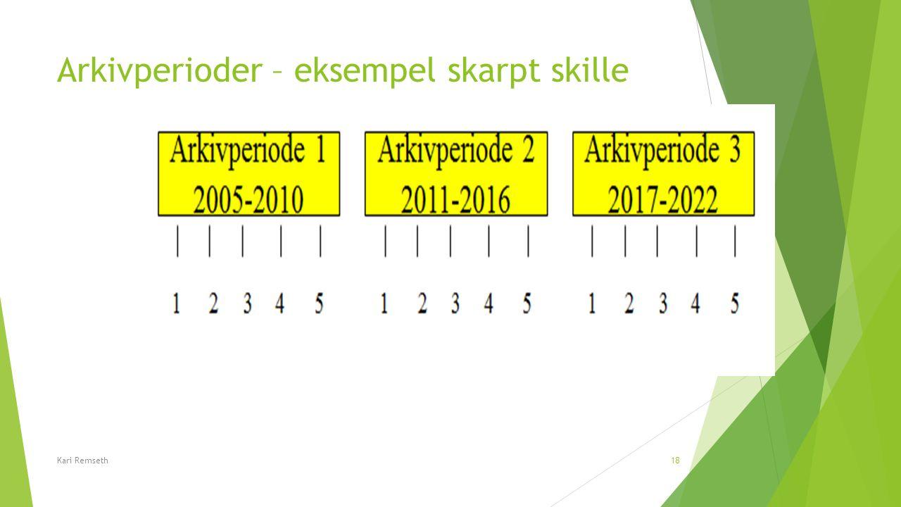 Arkivperioder – eksempel skarpt skille Kari Remseth18