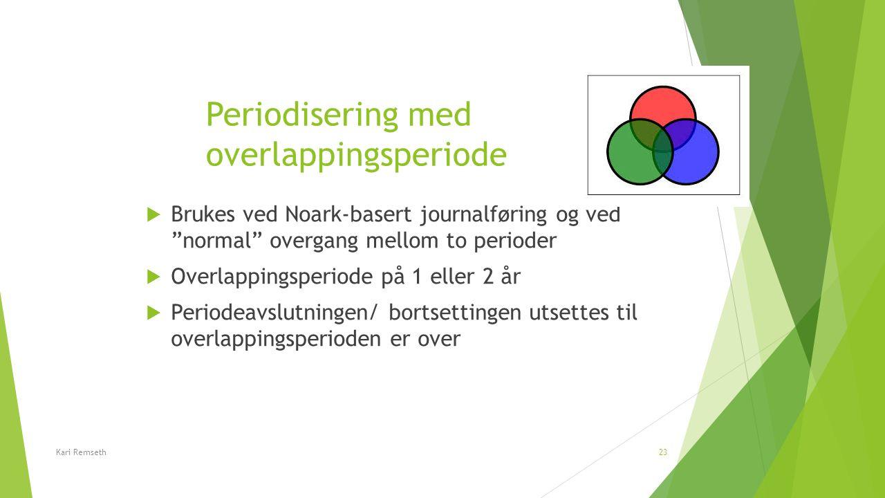 """Periodisering med overlappingsperiode  Brukes ved Noark-basert journalføring og ved """"normal"""" overgang mellom to perioder  Overlappingsperiode på 1 e"""