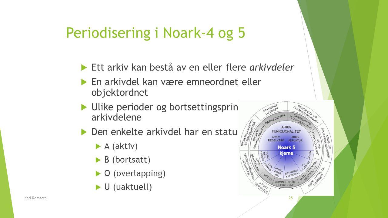 Periodisering i Noark-4 og 5  Ett arkiv kan bestå av en eller flere arkivdeler  En arkivdel kan være emneordnet eller objektordnet  Ulike perioder