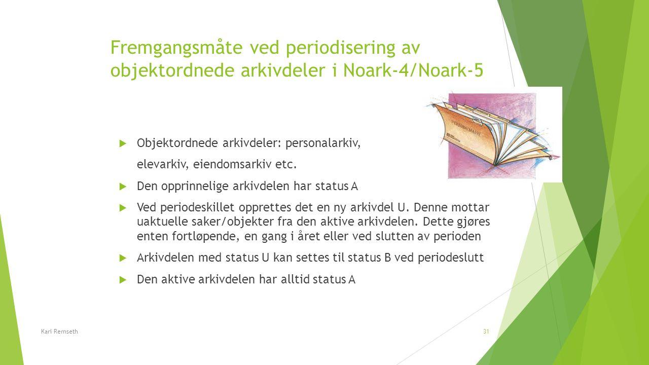 Fremgangsmåte ved periodisering av objektordnede arkivdeler i Noark-4/Noark-5  Objektordnede arkivdeler: personalarkiv, elevarkiv, eiendomsarkiv etc.