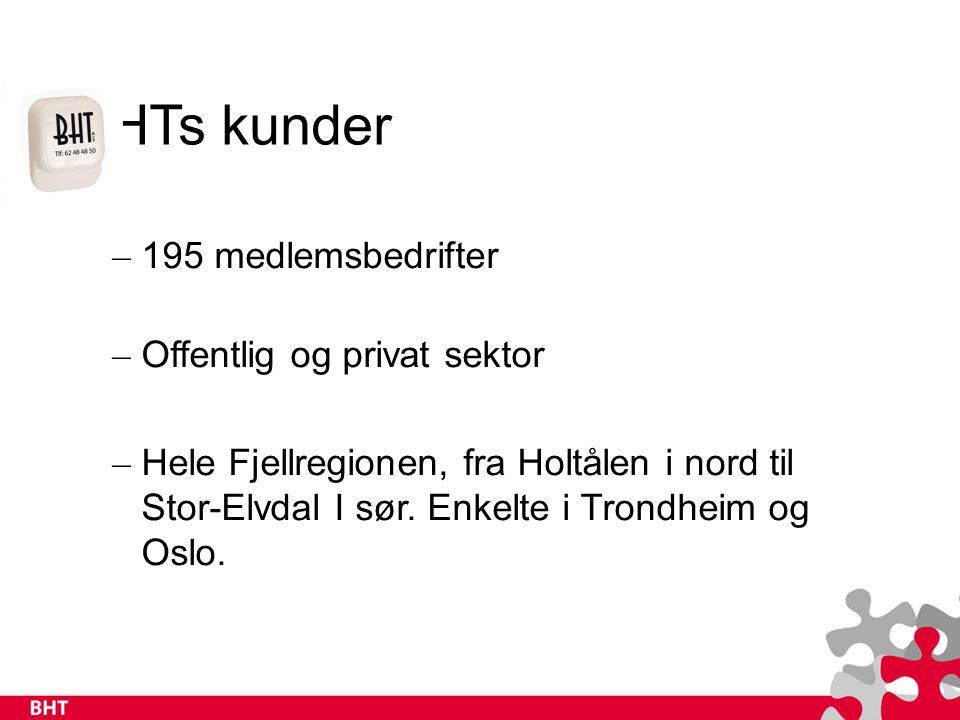 BHTs kunder – 195 medlemsbedrifter – Offentlig og privat sektor – Hele Fjellregionen, fra Holtålen i nord til Stor-Elvdal I sør.