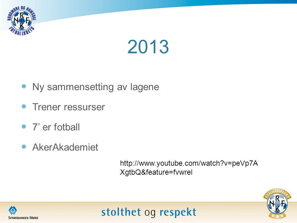 2013 Ny sammensetting av lagene Trener ressurser 7' er fotball AkerAkademiet http://www.youtube.com/watch?v=peVp7A XgtbQ&feature=fvwrel