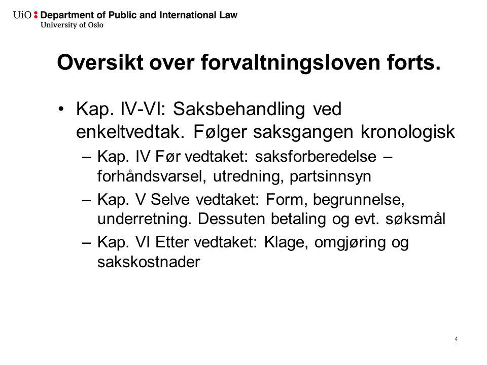 Oversikt over forvaltningsloven forts. Kap. IV-VI: Saksbehandling ved enkeltvedtak.
