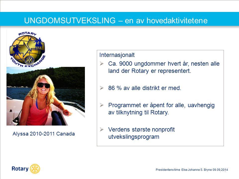 | 10 Internasjonalt  Ca. 9000 ungdommer hvert år, nesten alle land der Rotary er representert.