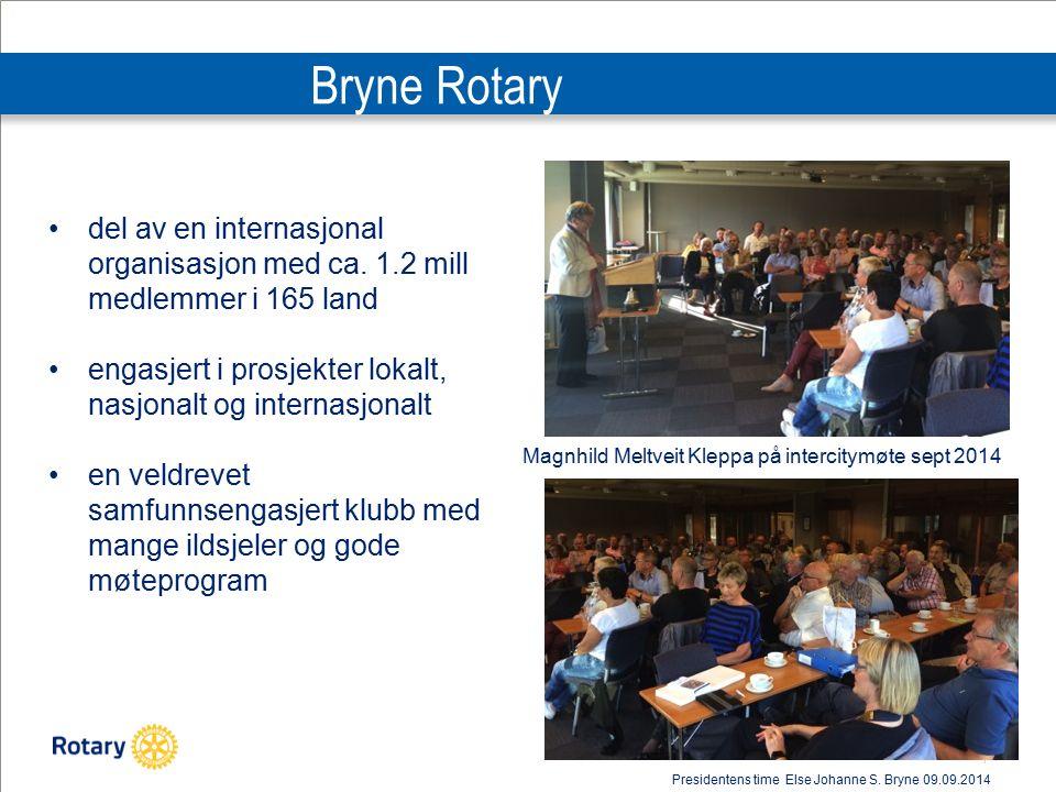 | 15 TRF fondet – frivillige bidrag End Polio Now ca.