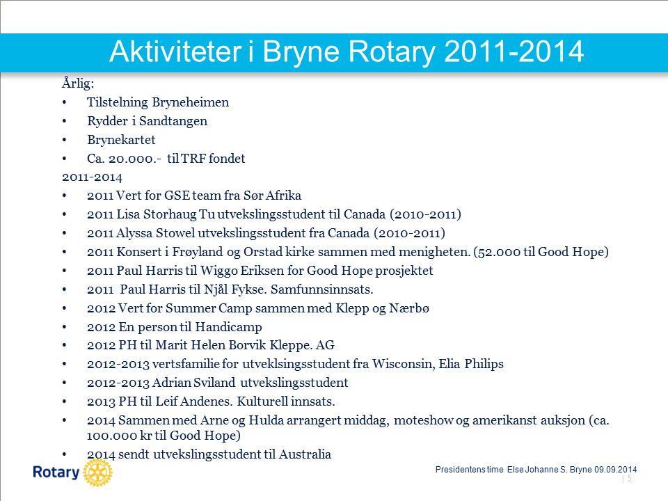 | 5 Årlig: Tilstelning Bryneheimen Rydder i Sandtangen Brynekartet Ca.