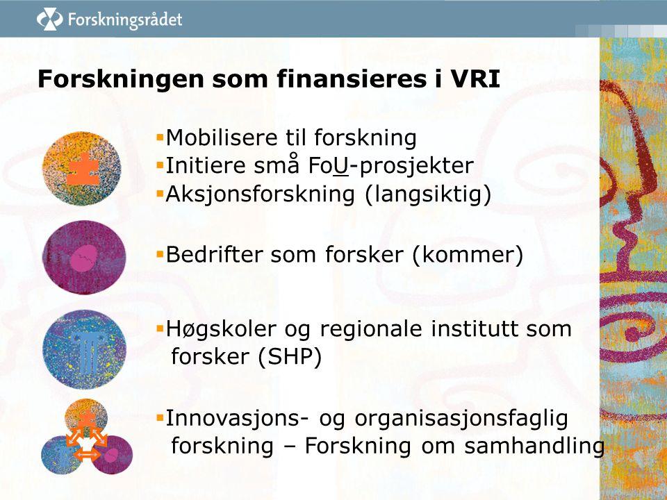 Forskningen som finansieres i VRI  Mobilisere til forskning  Initiere små FoU-prosjekter  Aksjonsforskning (langsiktig)  Bedrifter som forsker (kommer)  Høgskoler og regionale institutt som forsker (SHP)  Innovasjons- og organisasjonsfaglig forskning – Forskning om samhandling