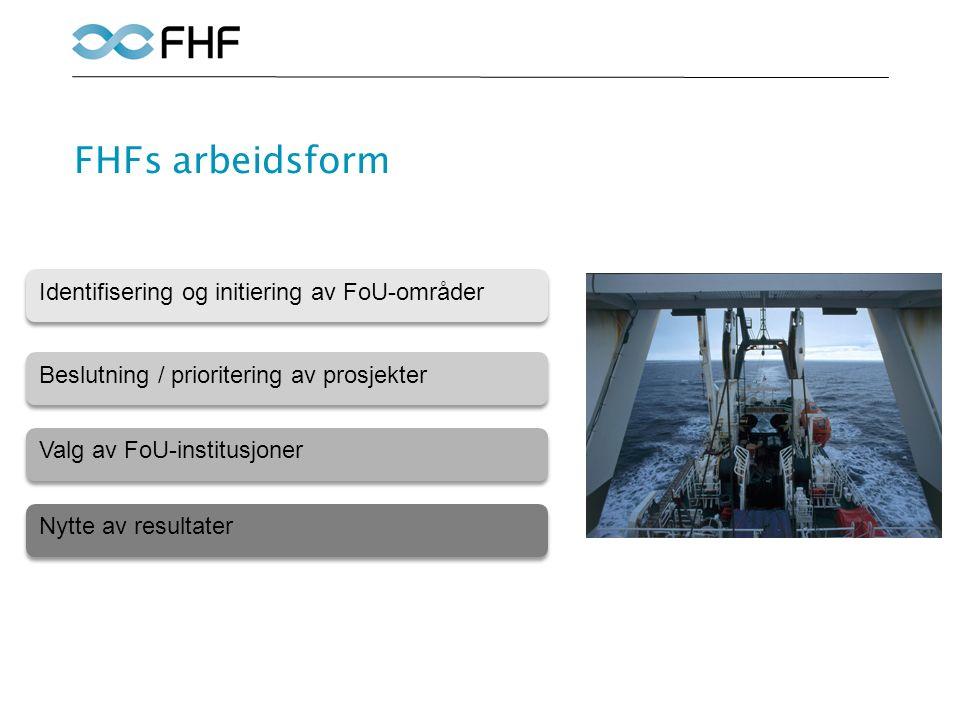 FHFs arbeidsform Identifisering og initiering av FoU-områder Beslutning / prioritering av prosjekter Nytte av resultater Valg av FoU-institusjoner