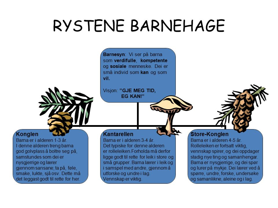 """RYSTENE BARNEHAGE Barnesyn: Vi ser på barna som verdifulle, kompetente og sosiale menneske. Dei er små individ som kan og som vil. Visjon: """"GJE MEG TI"""