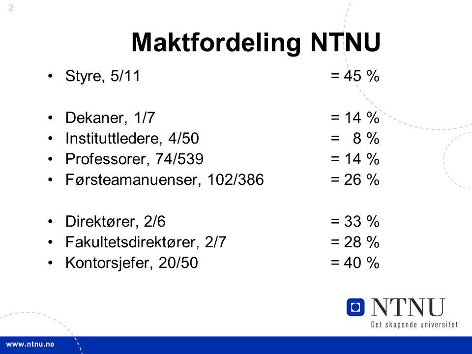 2 Maktfordeling NTNU Styre, 5/11 = 45 % Dekaner, 1/7 = 14 % Instituttledere, 4/50 = 8 % Professorer, 74/539= 14 % Førsteamanuenser, 102/386= 26 % Direktører, 2/6 = 33 % Fakultetsdirektører, 2/7= 28 % Kontorsjefer, 20/50 = 40 %