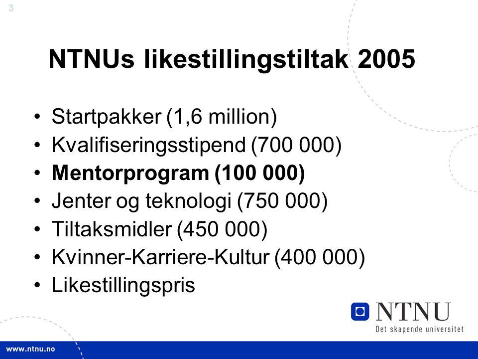 3 NTNUs likestillingstiltak 2005 Startpakker (1,6 million) Kvalifiseringsstipend (700 000) Mentorprogram (100 000) Jenter og teknologi (750 000) Tiltaksmidler (450 000) Kvinner-Karriere-Kultur (400 000) Likestillingspris