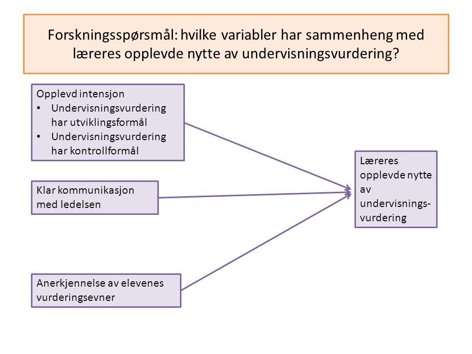 Forskningsspørsmål: hvilke variabler har sammenheng med læreres opplevde nytte av undervisningsvurdering? Læreres opplevde nytte av undervisnings- vur