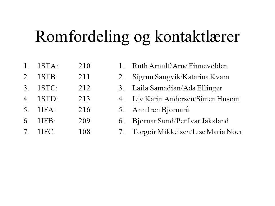 Romfordeling og kontaktlærer 1.1STA:210 2.1STB: 211 3.1STC: 212 4.1STD: 213 5.1IFA:216 6.1IFB:209 7.1IFC:108 1.Ruth Arnulf/Arne Finnevolden 2.Sigrun S