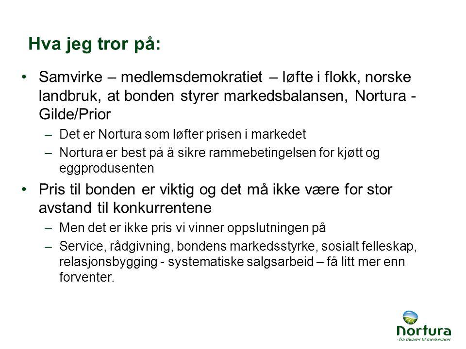 Hva jeg tror på: Samvirke – medlemsdemokratiet – løfte i flokk, norske landbruk, at bonden styrer markedsbalansen, Nortura - Gilde/Prior –Det er Nortu