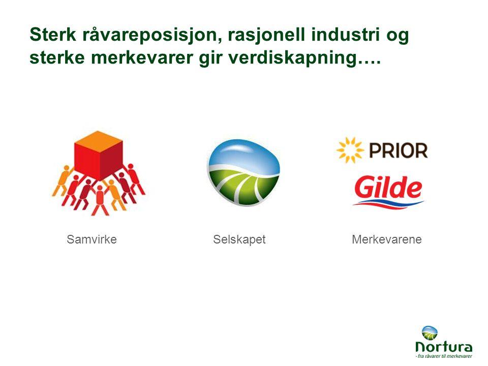 Sterk råvareposisjon, rasjonell industri og sterke merkevarer gir verdiskapning…. SamvirkeSelskapetMerkevarene