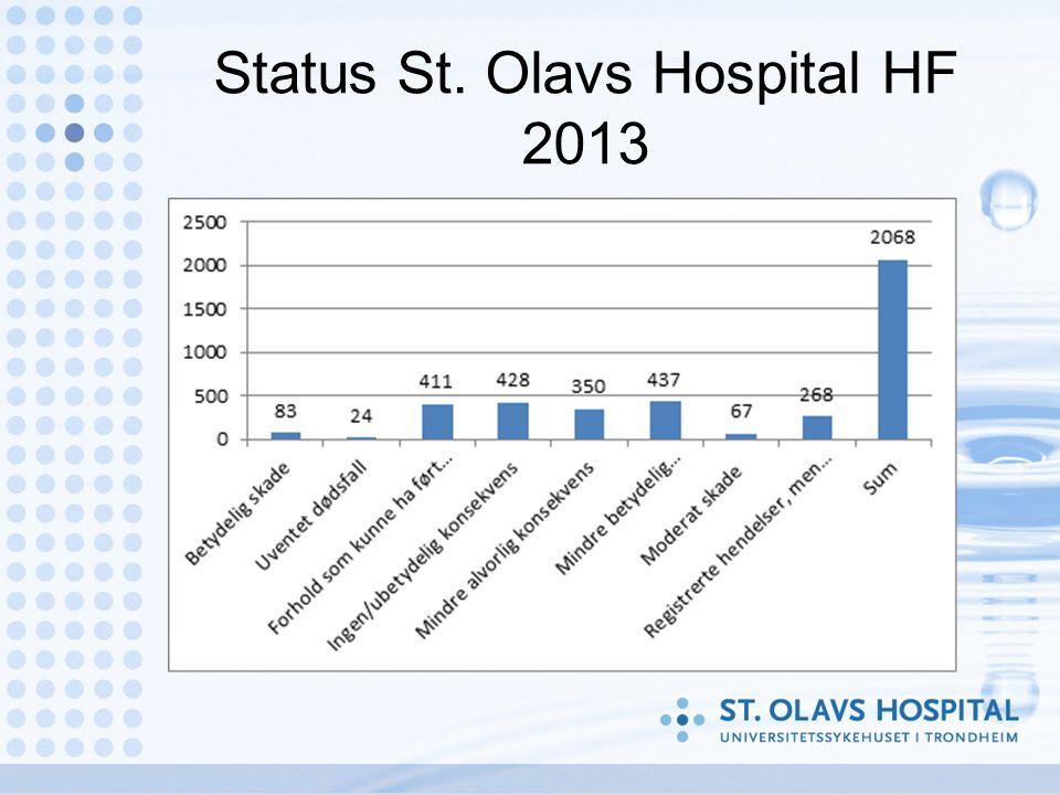 Status St. Olavs Hospital HF 2013
