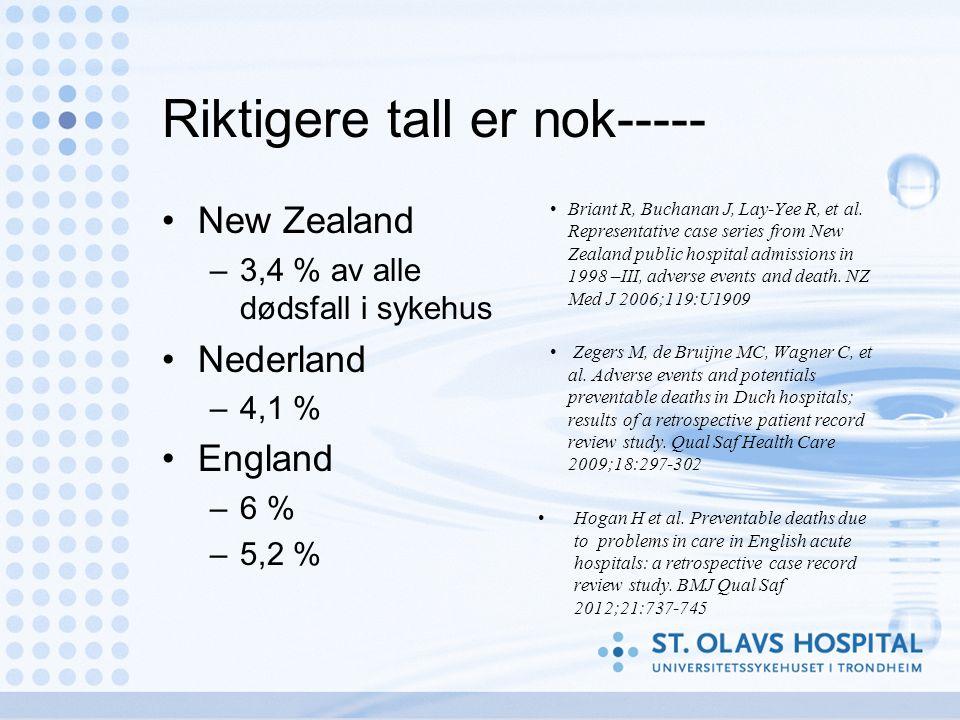 Riktigere tall er nok----- New Zealand –3,4 % av alle dødsfall i sykehus Nederland –4,1 % England –6 % –5,2 % Briant R, Buchanan J, Lay-Yee R, et al.